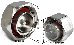 4.3-10 vs 7/16 Low PIM Adapters