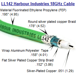 LL142 Harbour Industries 18GHz Cable Purchase By The Foot