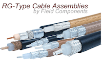 RG-Type Cable Assemblies