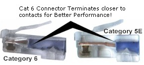 Category 6 RJ45 Connector For Solid and Stranded Cable